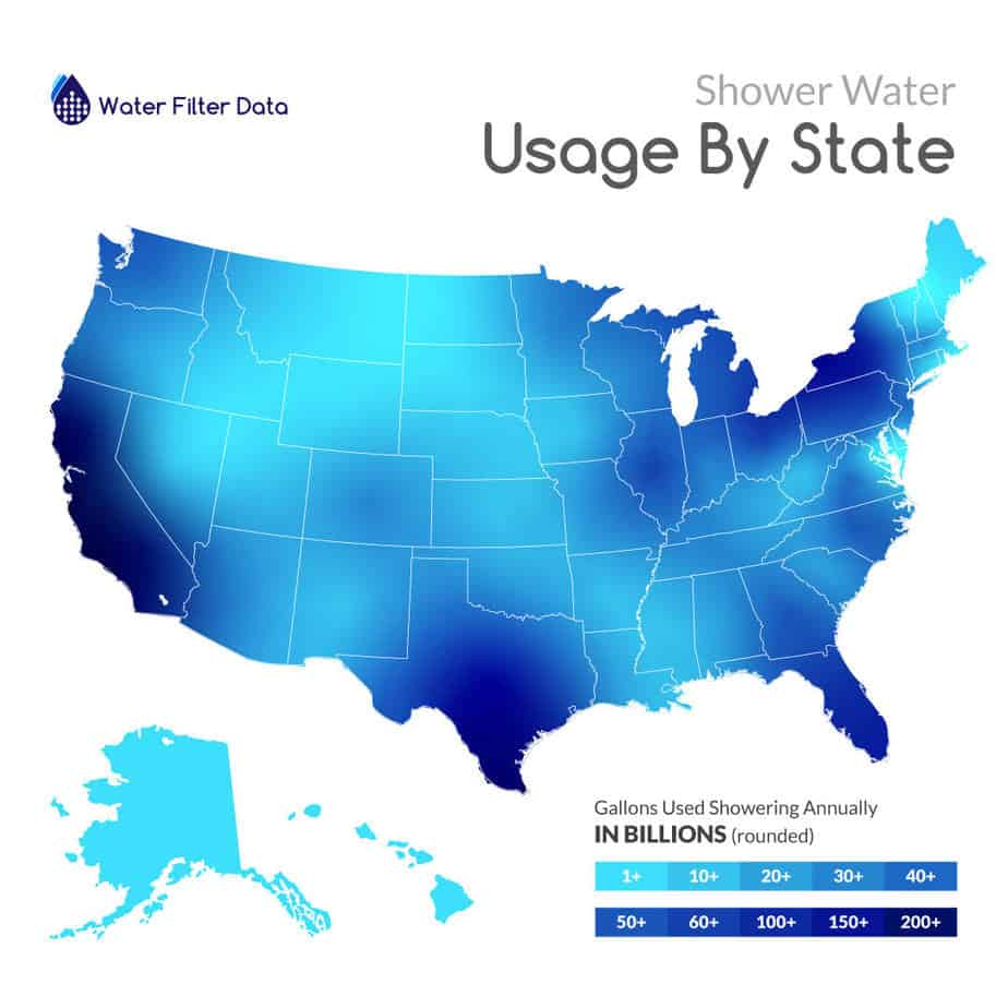 Shower Usage Map